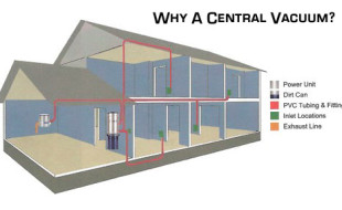 Central Vacuum Benefits